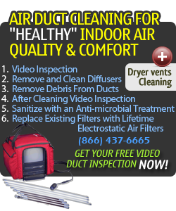 air duct cleaning Des Plaines
